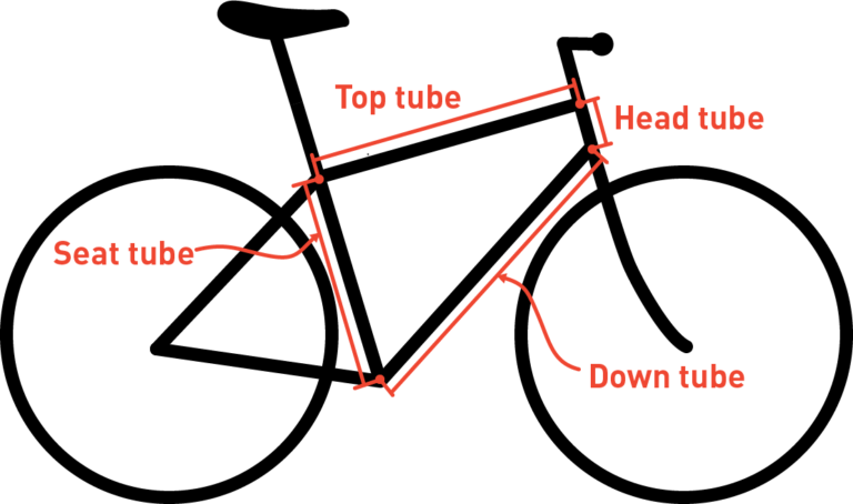 How to measure a bicycle for a custom Framepack